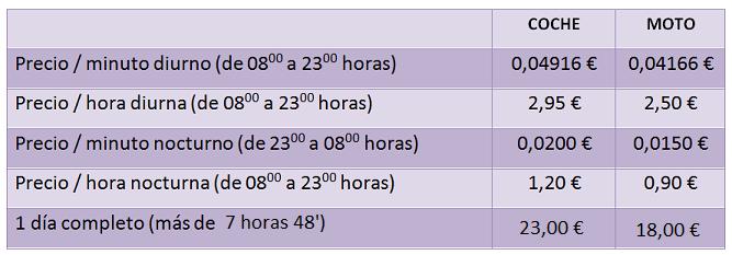 tarificació 4